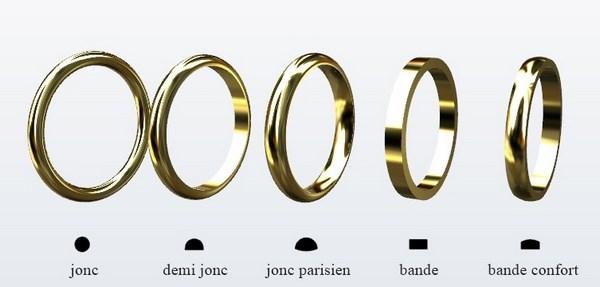 design d'anneaux pour alliances